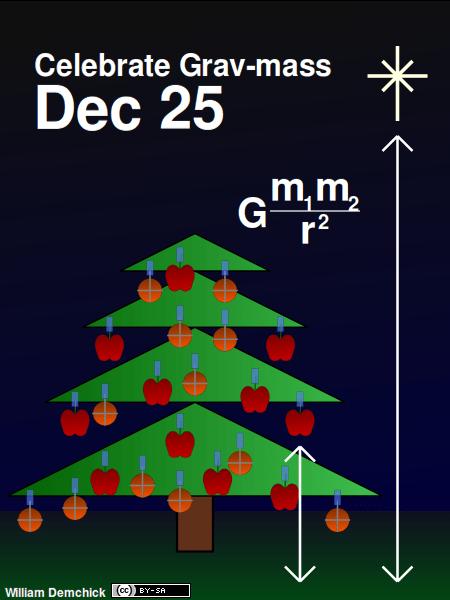 A Grav-Mass tree